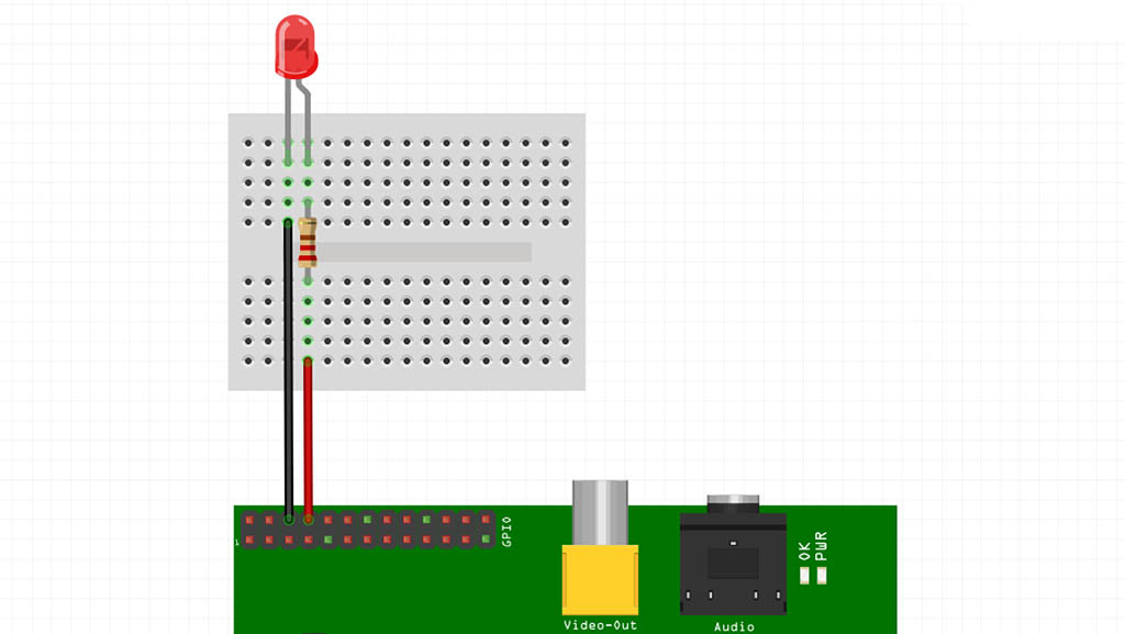 LED circuit on the PI